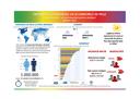 """Campania """"PROTECȚIA SOLARĂ – UN PAS IMPORTANT SPRE SĂNĂTATE!"""" 2021 - Infografic"""